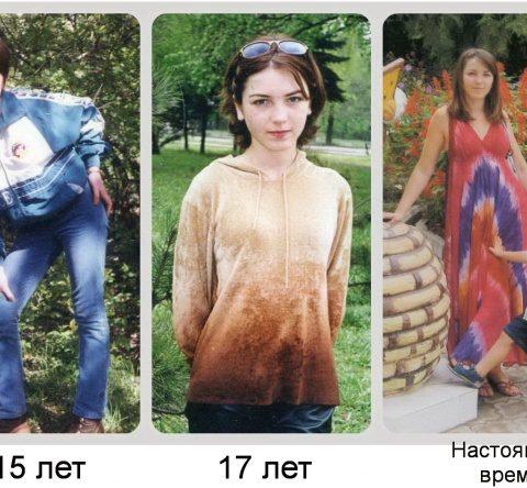 История изменений Анны из г.Донецк, Украина