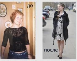 Алена Москальонова и ее история женственности